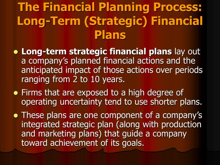 The Financial Planning Process:
