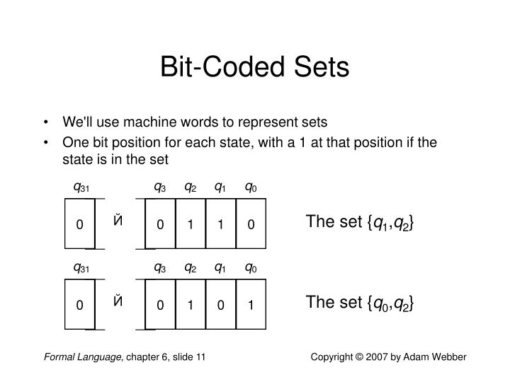 Bit-Coded Sets