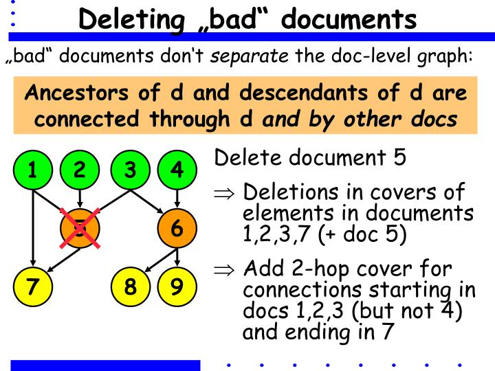 "Deleting ""bad"" documents"