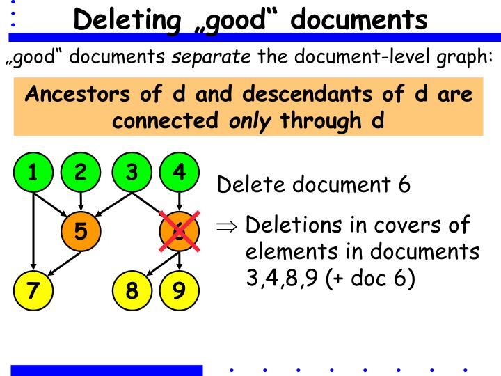 "Deleting ""good"" documents"
