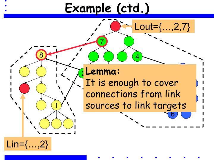 Example (ctd.)