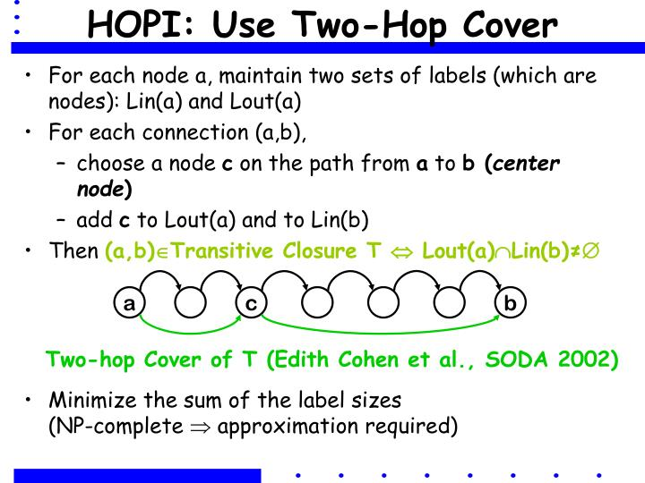 HOPI: Use Two-Hop Cover