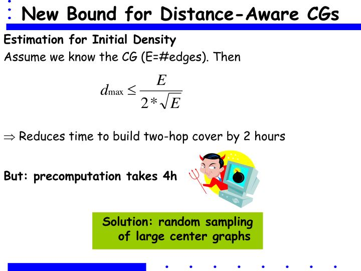 New Bound for Distance-Aware CGs