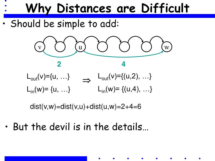 Why Distances are Difficult