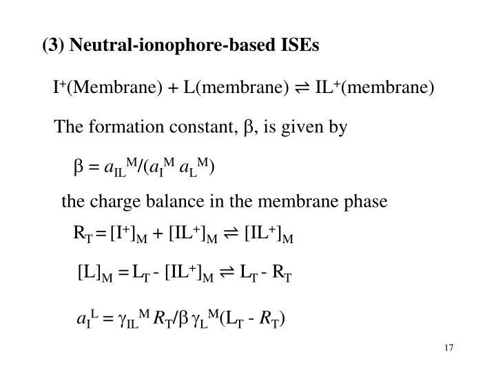 (3) Neutral-ionophore-based ISEs