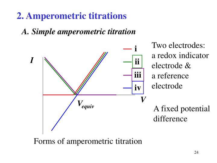 2. Amperometric titrations