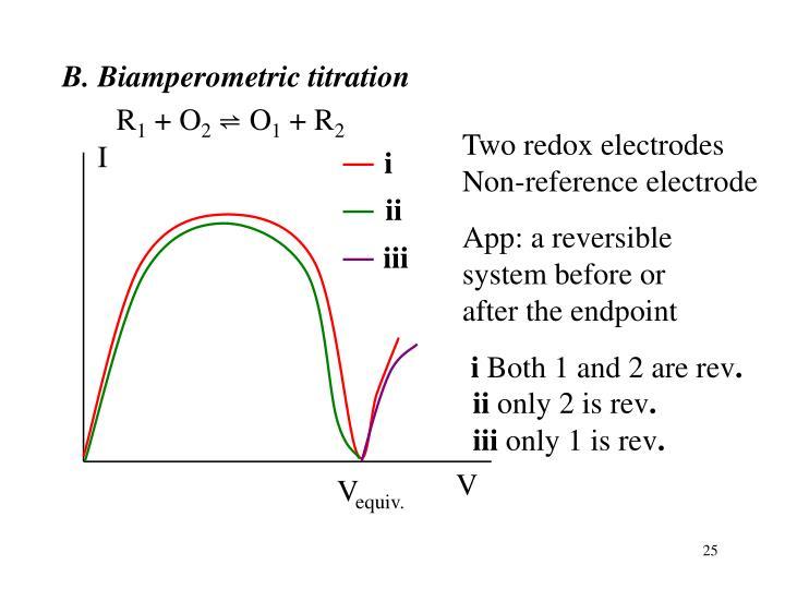 B. Biamperometric titration