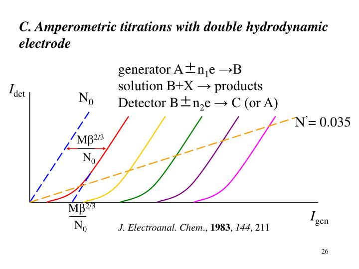 C. Amperometric titrations with double hydrodynamic electrode