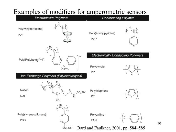 Examples of modifiers for amperometric sensors