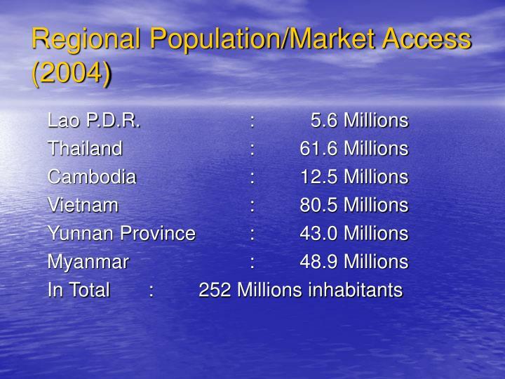 Lao P.D.R.:  5.6 Millions