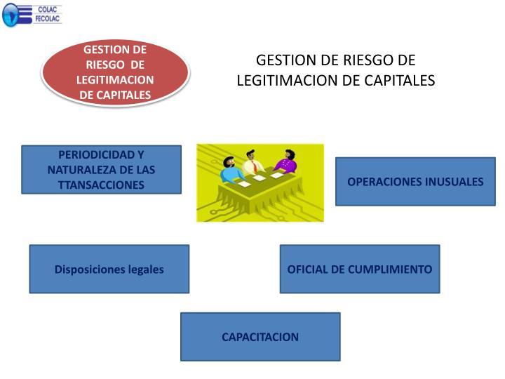 GESTION DE RIESGO DE LEGITIMACION DE CAPITALES