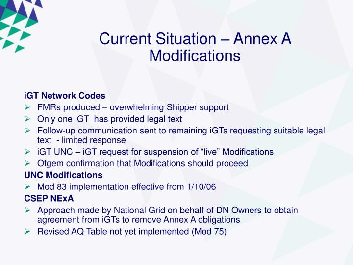 Current Situation – Annex A Modifications