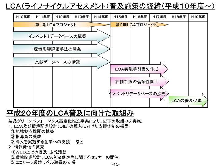 LCA(ライフサイクルアセスメント)普及施策の経緯(平成10年度~)