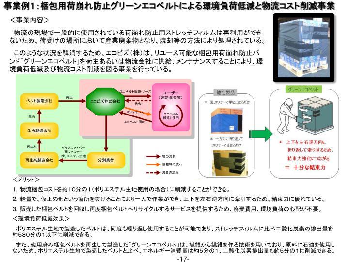 事業例1:梱包用荷崩れ防止グリーンエコベルトによる環境負荷低減と物流コスト削減事業