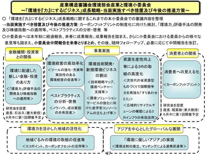 産業構造審議会環境部会産業と環境小委員会
