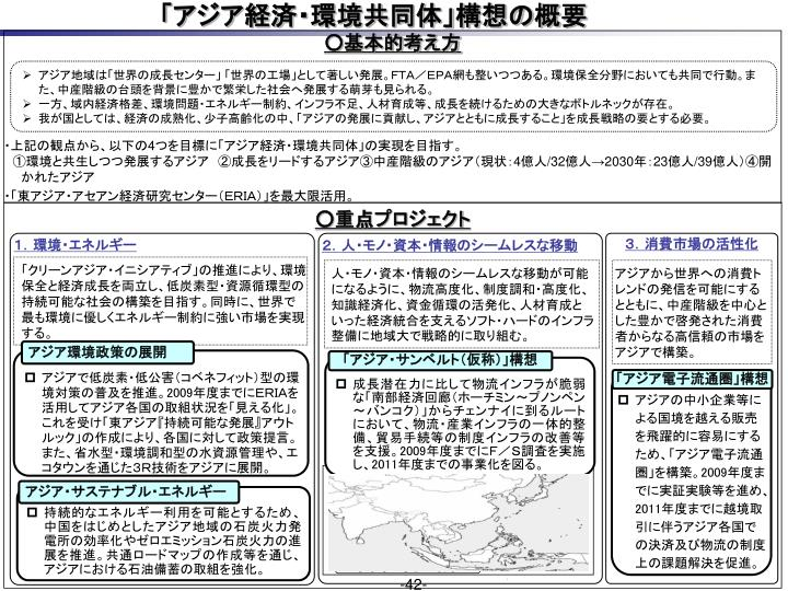 「アジア経済・環境共同体」構想の概要