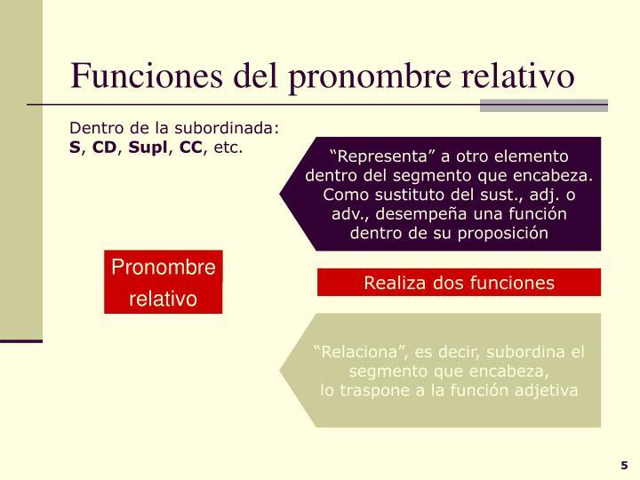 Funciones del pronombre relativo