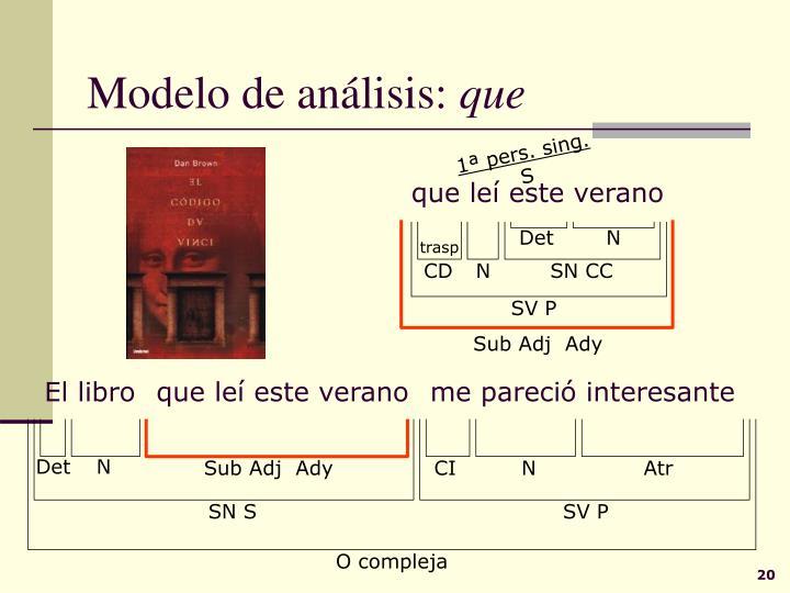 Modelo de análisis: