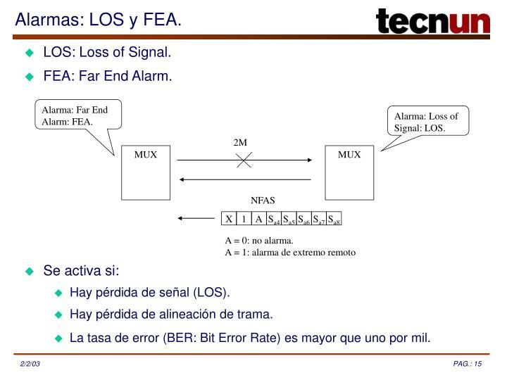 Alarmas: LOS y FEA.