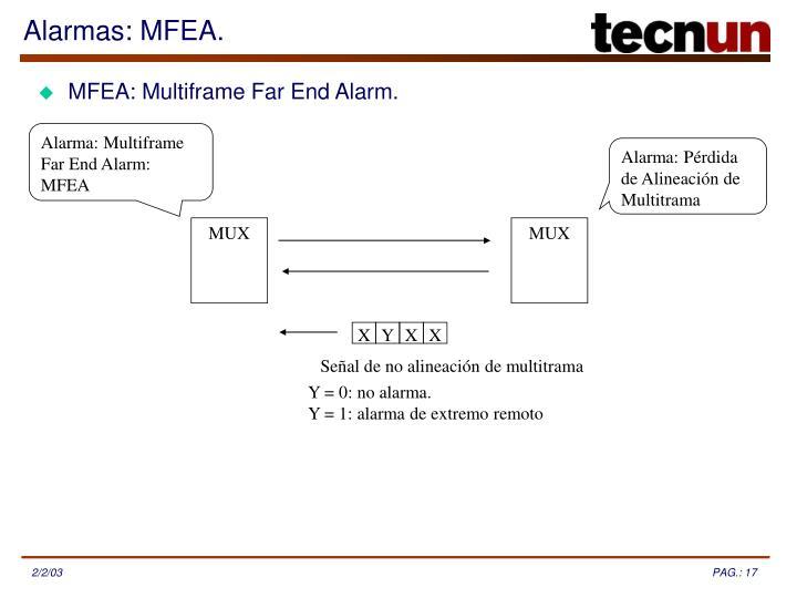Alarmas: MFEA.