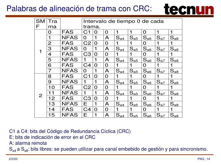 Palabras de alineación de trama con CRC: