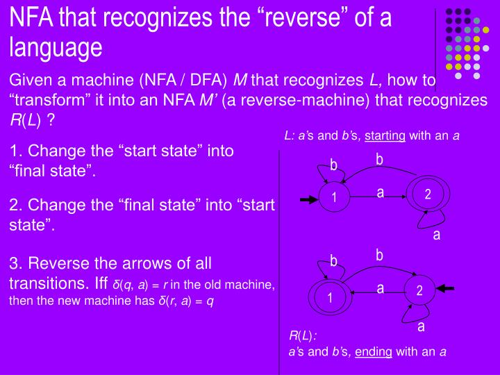 "NFA that recognizes the ""reverse"" of a language"
