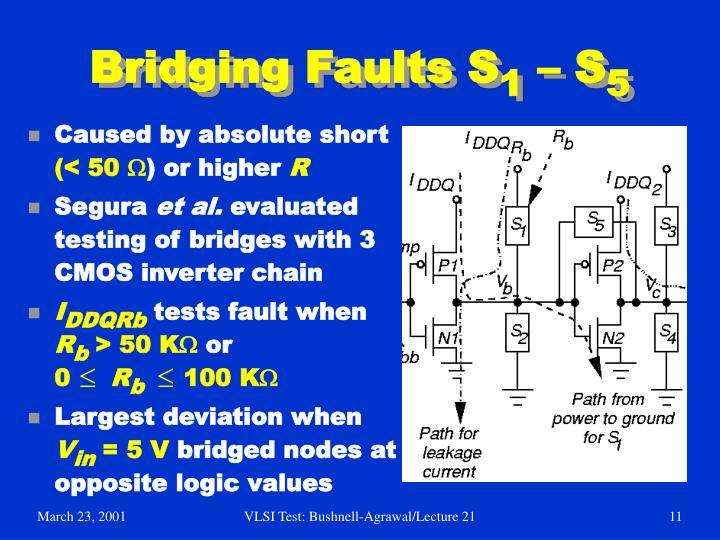 Bridging Faults S