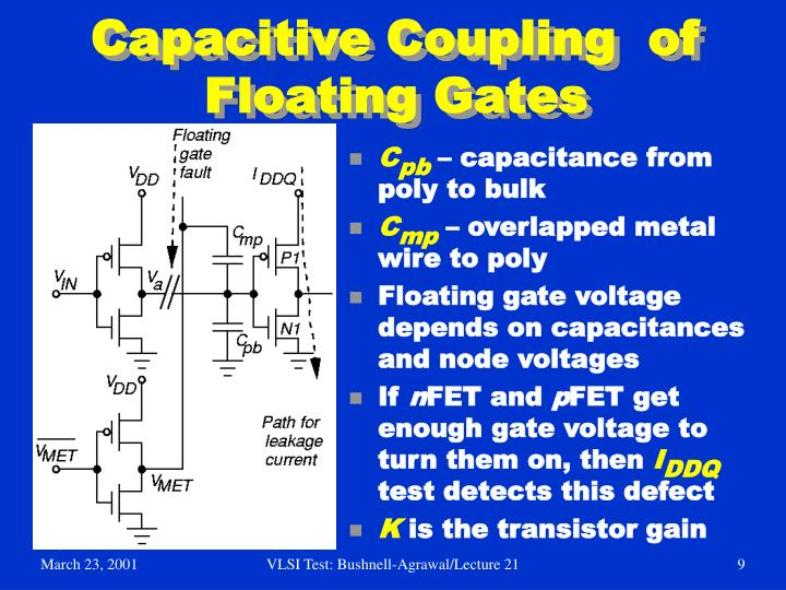 Capacitive Coupling  of Floating Gates