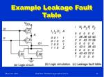 example leakage fault table