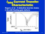 i ddq current transfer characteristic
