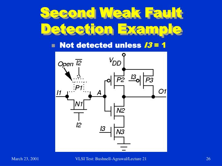 Second Weak Fault Detection Example