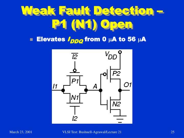 Weak Fault Detection – P1 (N1) Open