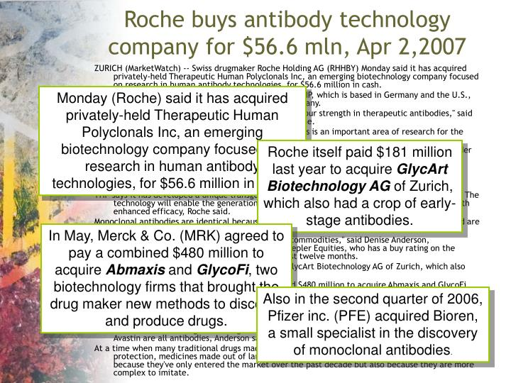 Roche buys antibody technology company for $56.6 mln, Apr 2,2007