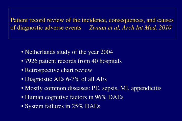 Patient record review of the incidence, consequences, and causes of diagnostic adverse events