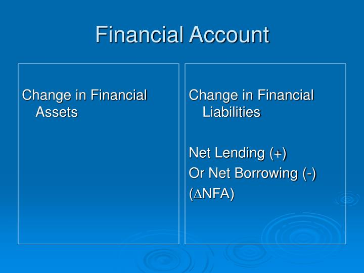 Change in Financial Assets