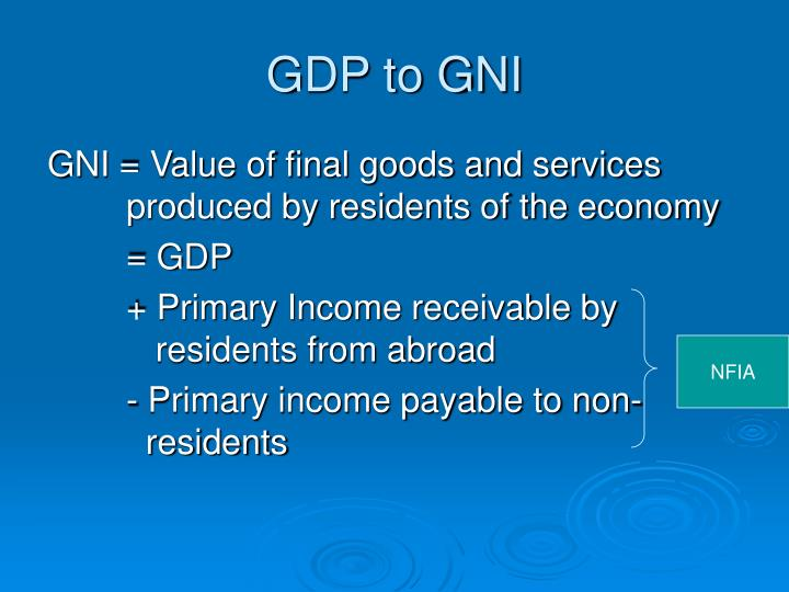GDP to GNI