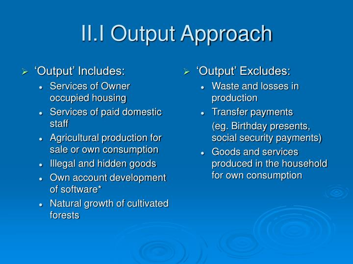 'Output' Includes: