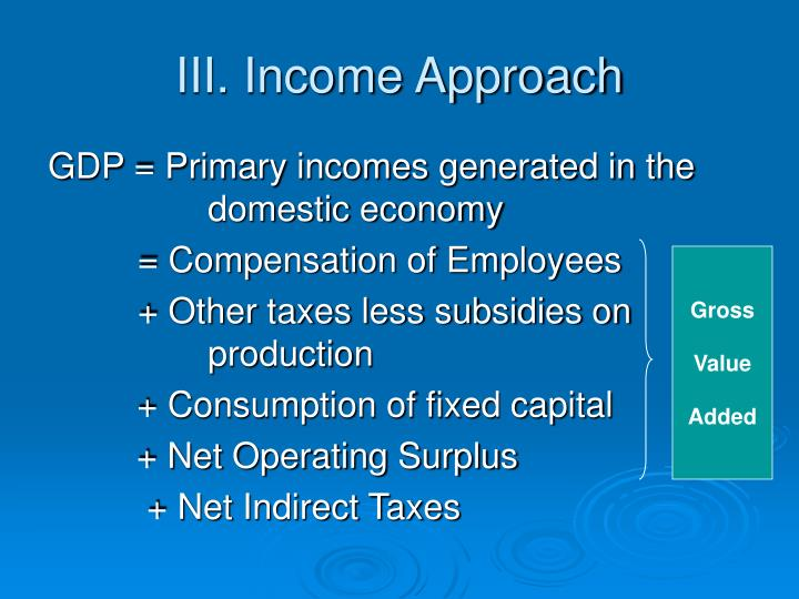 III. Income Approach