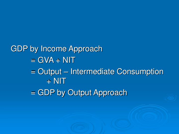 GDP by Income Approach