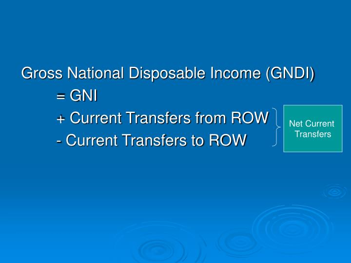 Gross National Disposable Income (GNDI)