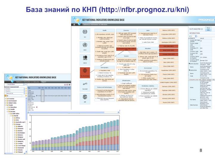 База знаний по КНП (