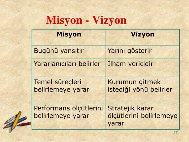 Misyon - Vizyon