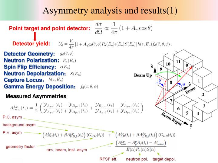 Asymmetry analysis and results(1)
