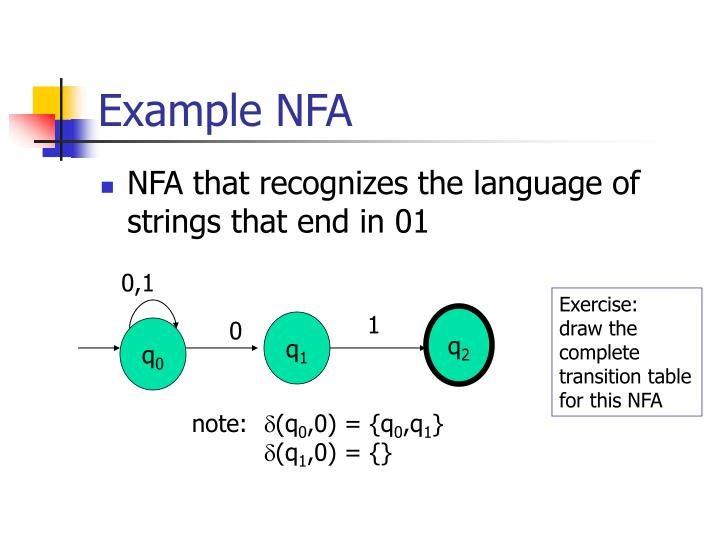 Example NFA