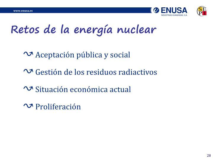 Retos de la energía nuclear