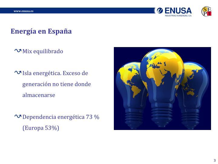 Energía en España