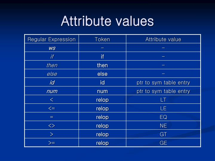 Attribute values