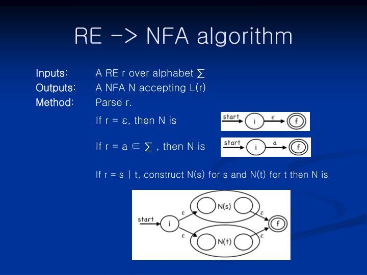 RE -> NFA algorithm