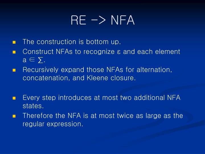 RE -> NFA