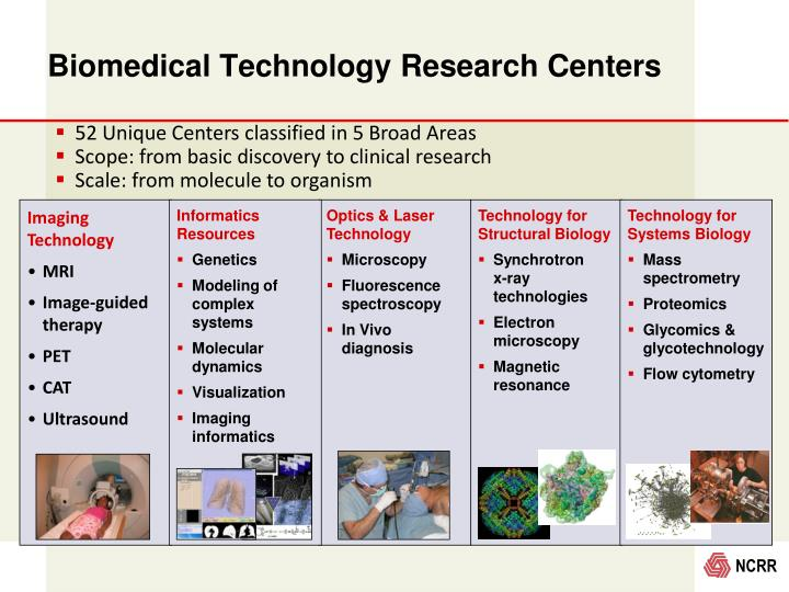 Biomedical Technology Research Centers